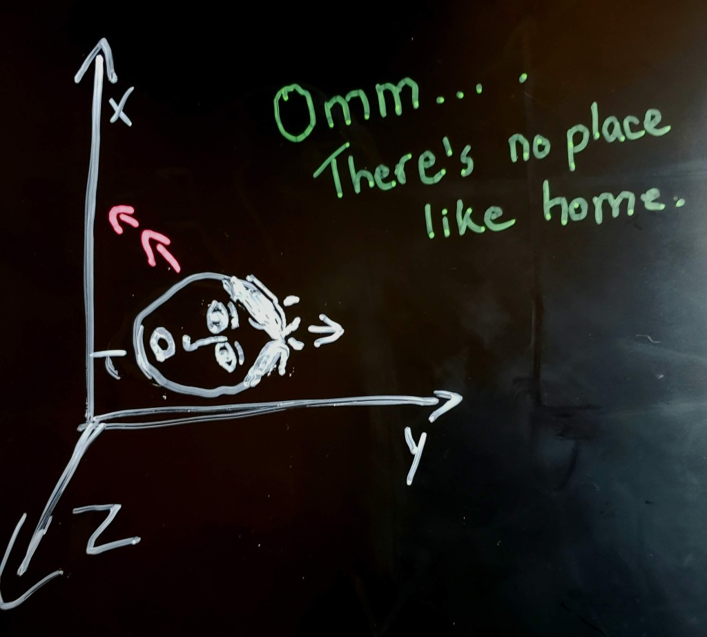 There are three axis lines: XYZ, Between Y and Z, is a drawing of a face with an arrow through it that is parallel to the y-axis. There are two arrows going from the head towards the Z--axis indicating that the head is in motion.  There is a handwritten caption that says:  Ommm...there is no place like home.