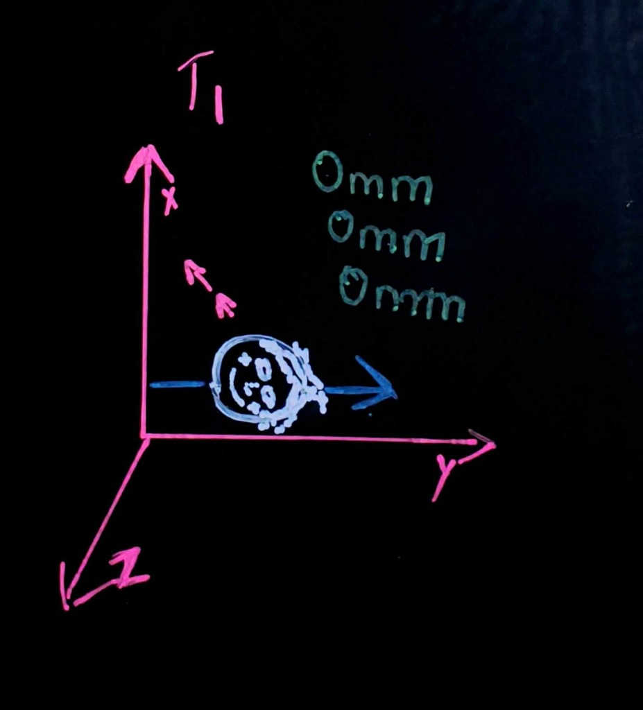 There are three axis lines: XYZ, Between Y and Z, is a drawing of a face with an arrow through it that is parallel to the y-axis. There are two arrows going from the head towards the Z--axis indicating that the head is in motion.  There is a handwritten caption that says:  Ommm, ommm, ommm.
